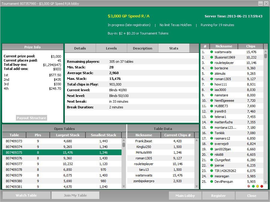 Bet365 Poker Review | Bonus Code for FREE €5